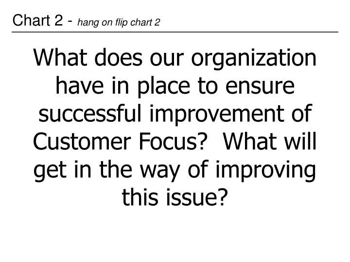 Chart 2 -