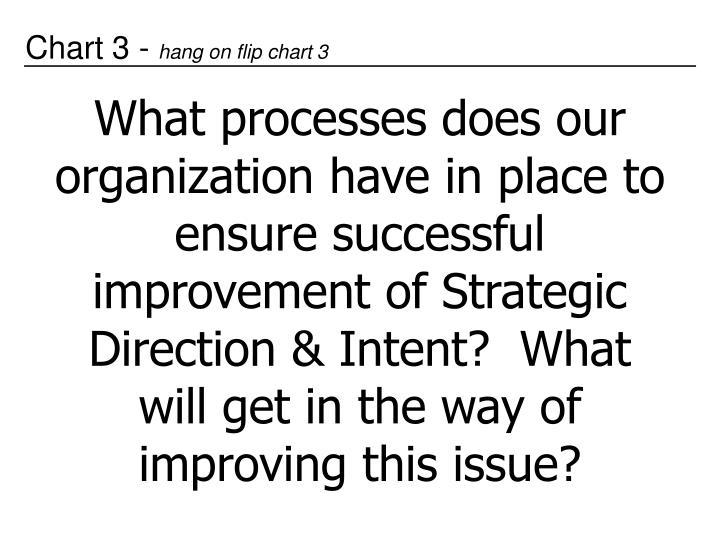Chart 3 -