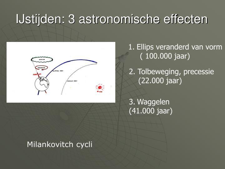 IJstijden: 3 astronomische effecten