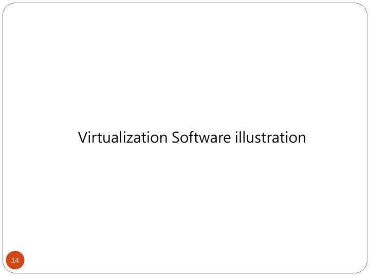 Virtualization Software illustration
