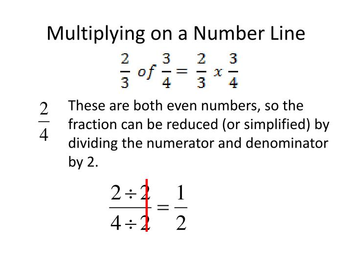Multiplying on a Number Line