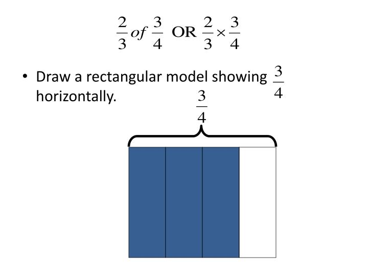 Draw a rectangular model showing   horizontally.