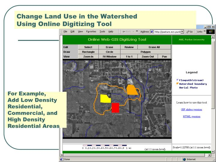 Change Land Use in the Watershed