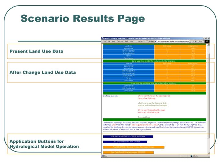 Scenario Results Page