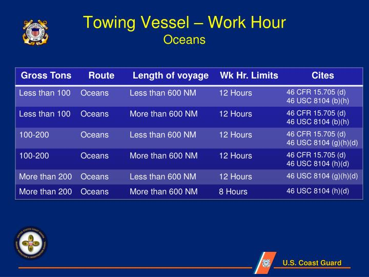 Towing Vessel – Work Hour