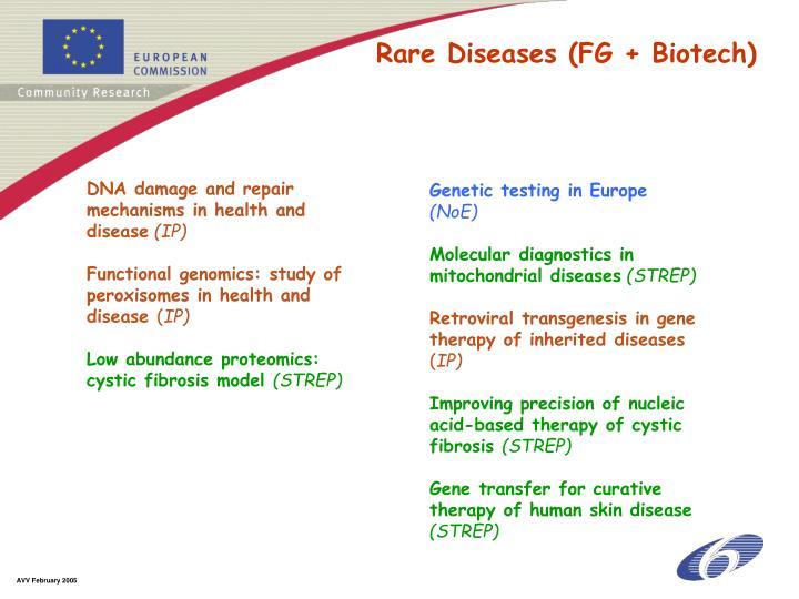 Rare Diseases (FG + Biotech)