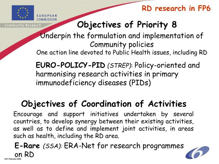 Objectives of Coordination of Activities