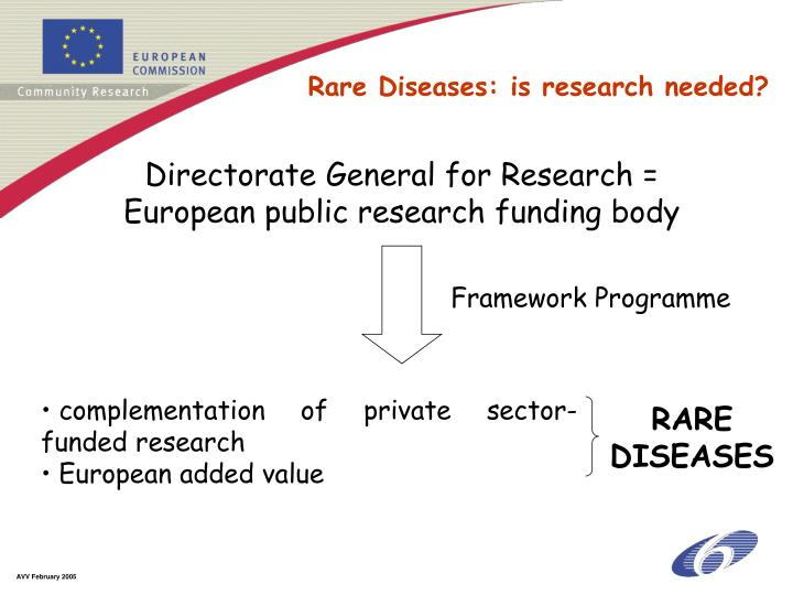 Rare Diseases: is research needed?