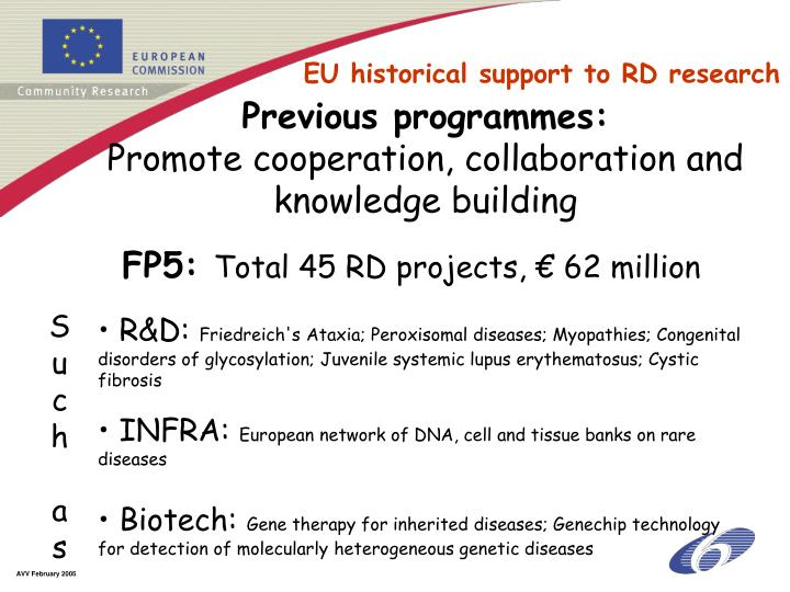 EU historical support to RD research