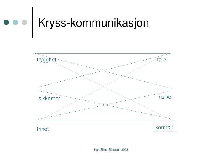 Kryss-kommunikasjon