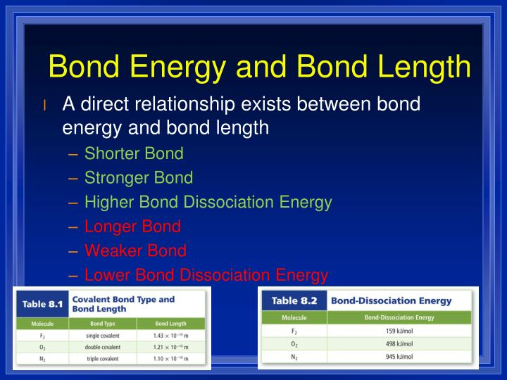 Bond Energy and Bond Length