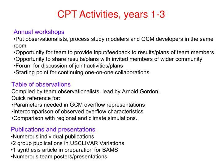 CPT Activities, years 1-3