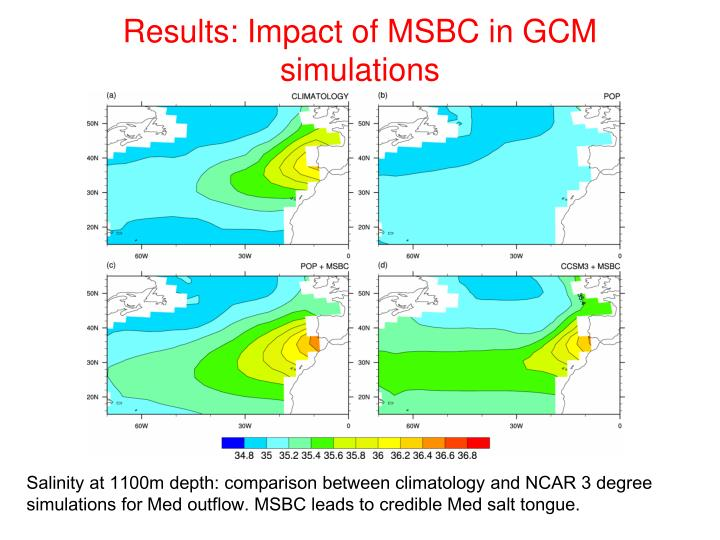 Results: Impact of MSBC in GCM simulations