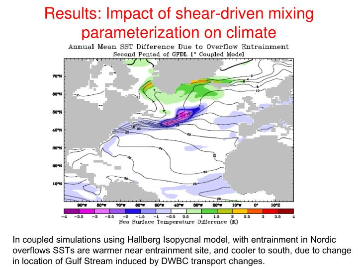 Results: Impact of shear-driven mixing parameterization on climate