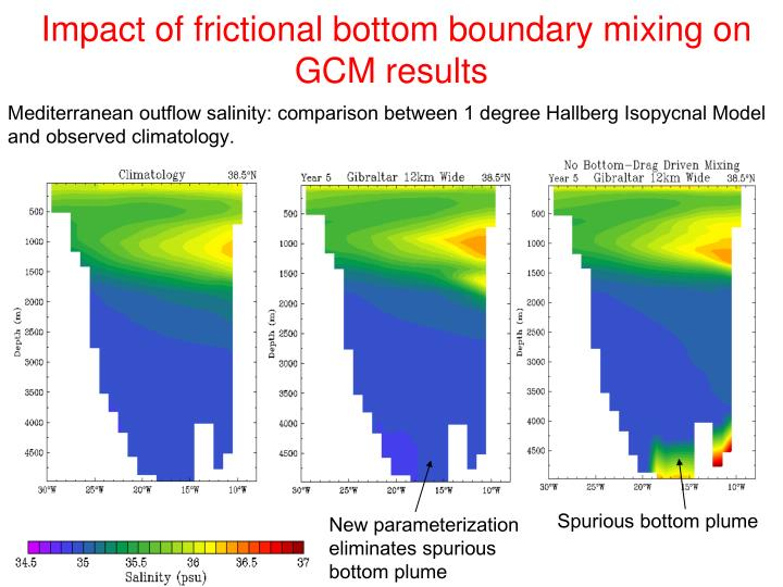 Impact of frictional bottom boundary mixing on GCM results