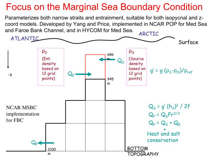 Focus on the Marginal Sea Boundary Condition