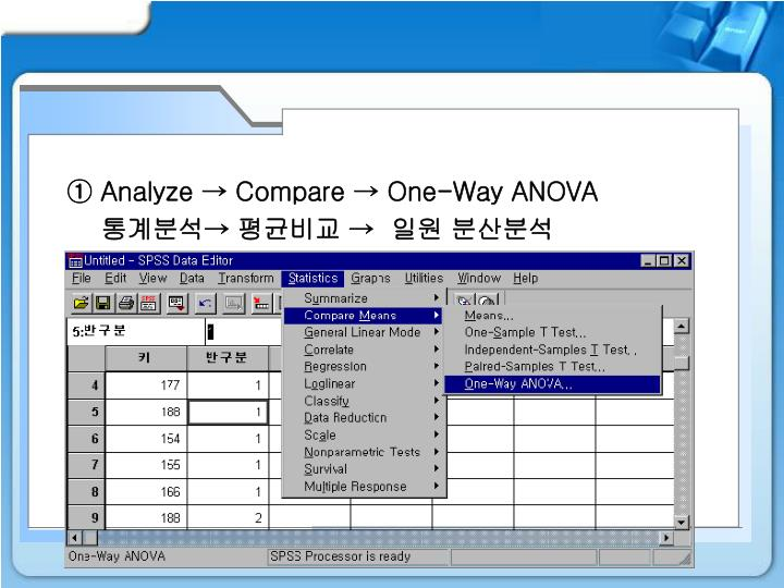 ① Analyze → Compare → One-Way ANOVA