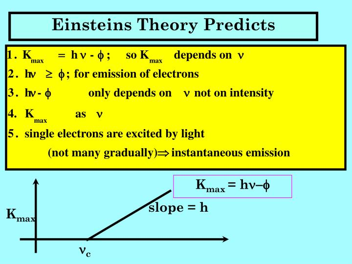 Einsteins Theory Predicts