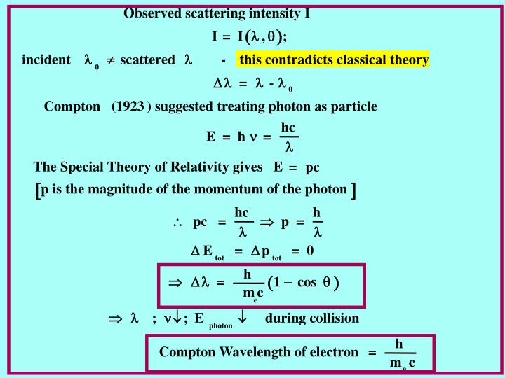 Observed scattering intensity I