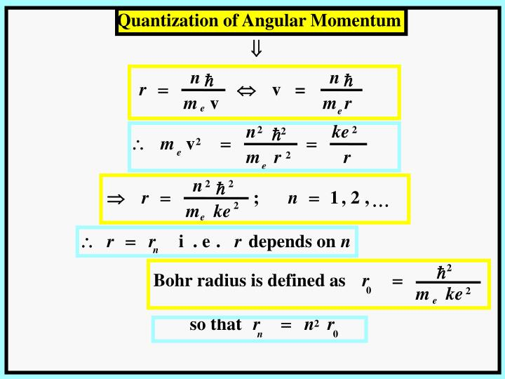 Quantization of Angular Momentum
