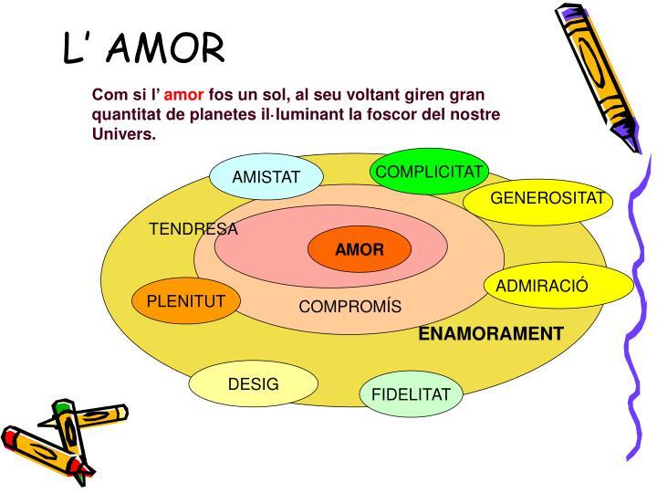 L' AMOR