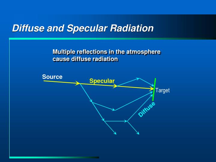 Diffuse and Specular Radiation