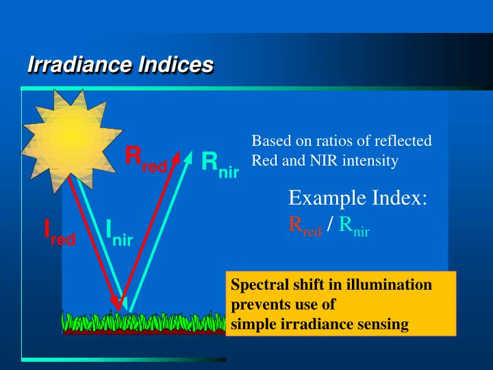 Irradiance Indices