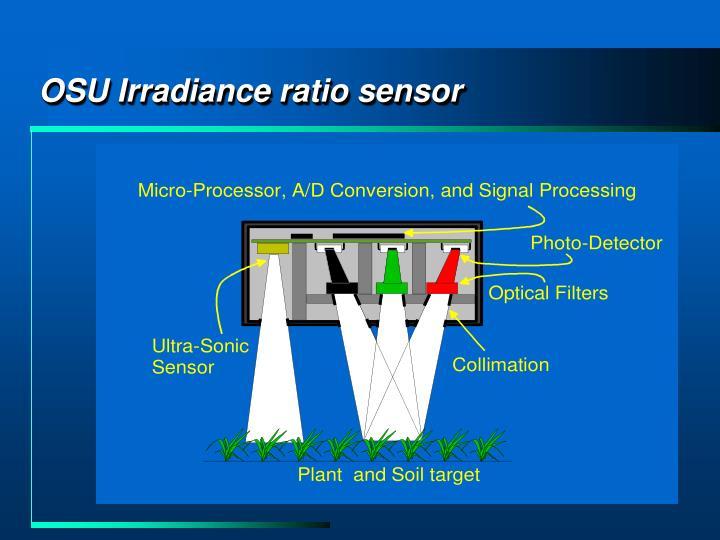 OSU Irradiance ratio sensor
