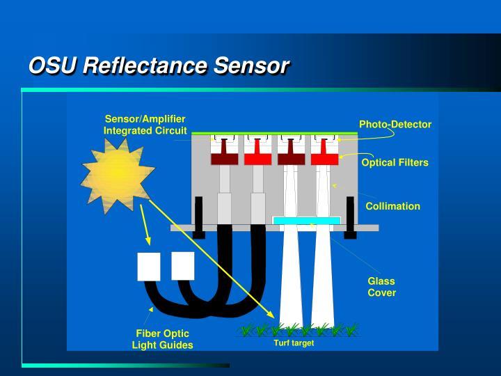 OSU Reflectance Sensor