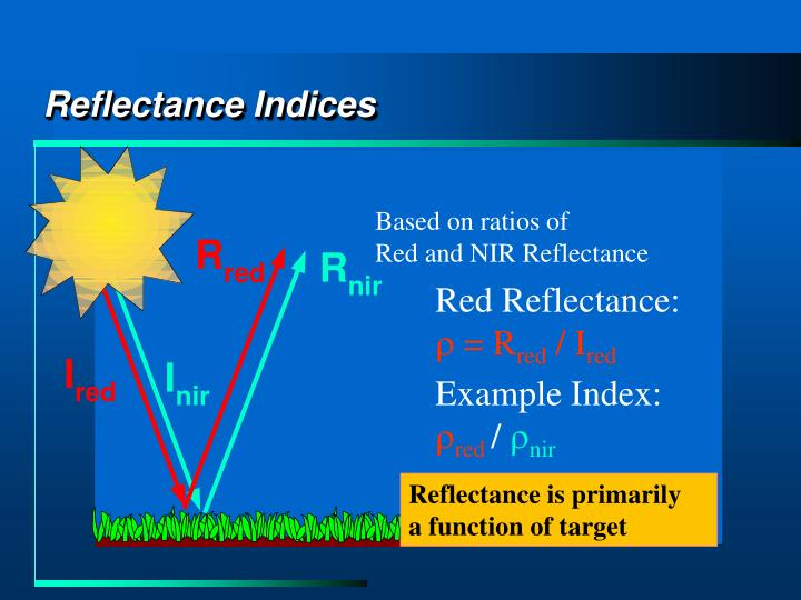 Reflectance Indices
