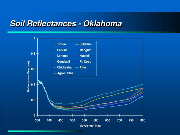 Soil Reflectances - Oklahoma