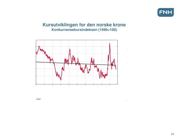Kursutviklingen for den norske krone