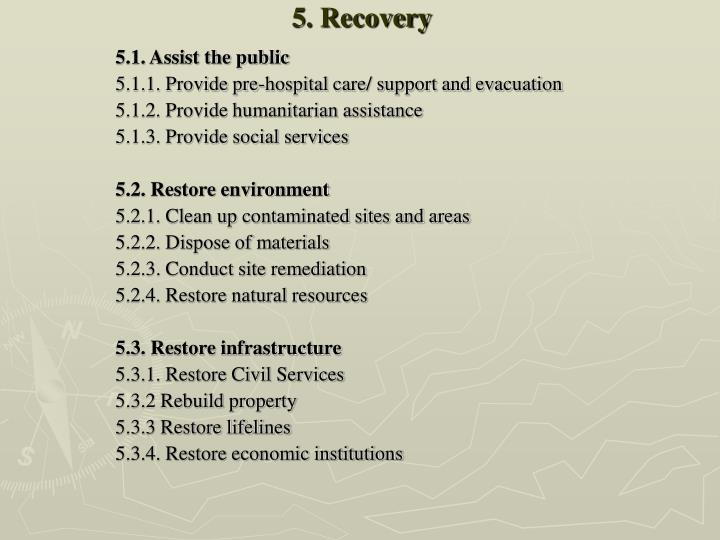 5. Recovery