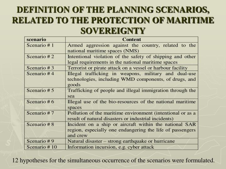 DEFINITION OF THE PLANNING SCENARIOS, RELATED TO THE PROTECTION OF MARITIME SOVEREIGNTY