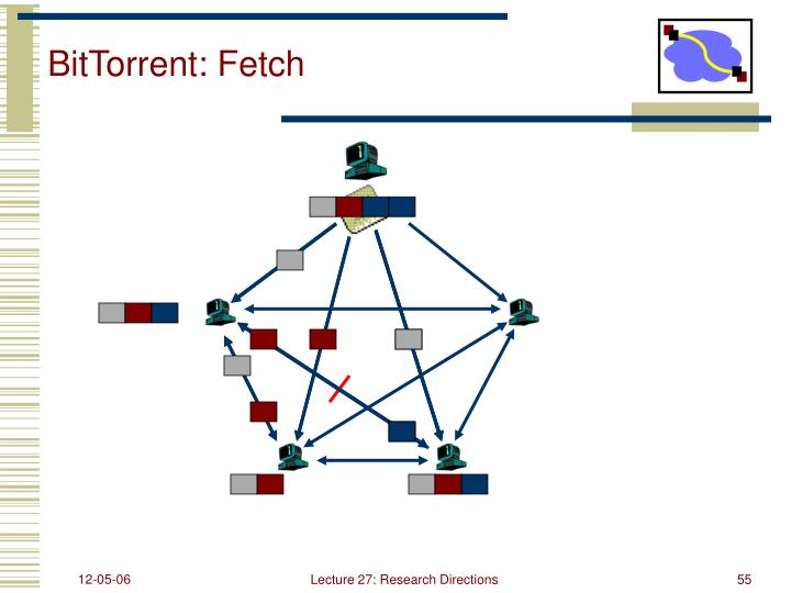 BitTorrent: Fetch