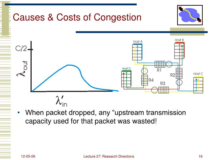 Causes & Costs of Congestion