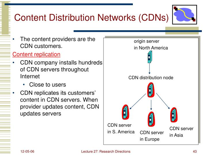 The content providers are the CDN customers.
