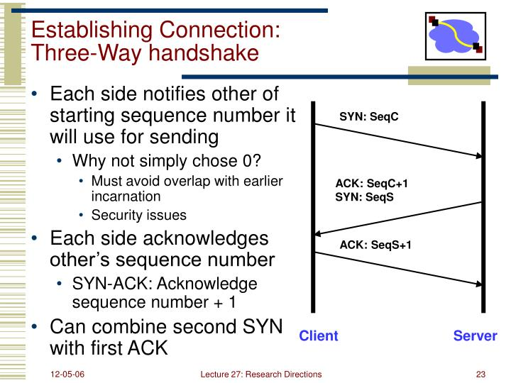 Establishing Connection: