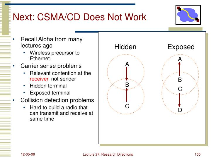 Next: CSMA/CD Does Not Work