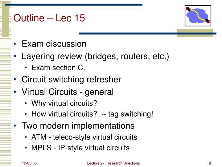 Outline – Lec 15