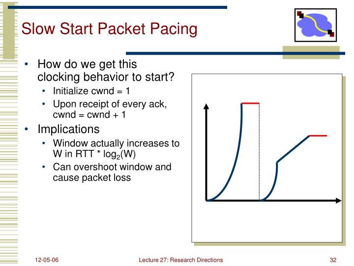 Slow Start Packet Pacing