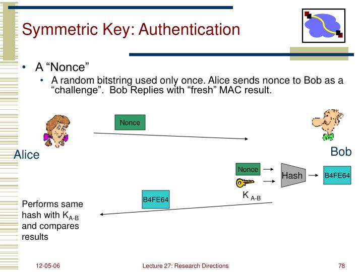Symmetric Key: Authentication