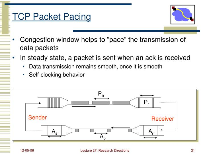 TCP Packet Pacing