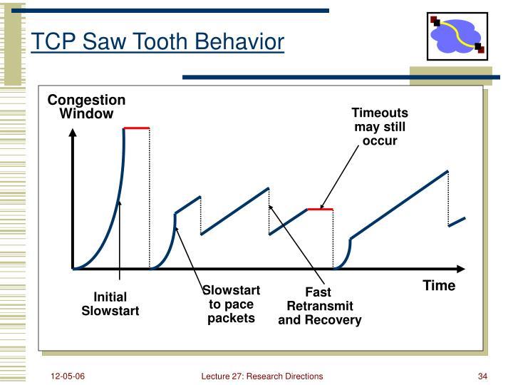TCP Saw Tooth Behavior