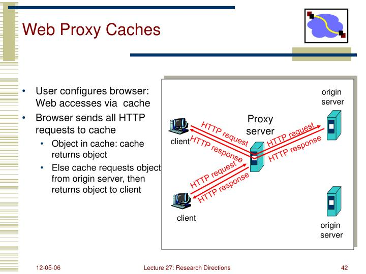 User configures browser: Web accesses via  cache
