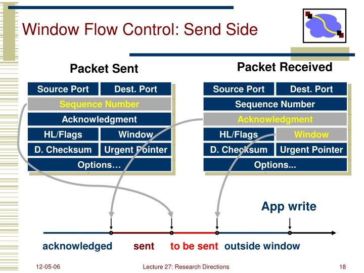 Window Flow Control: Send Side