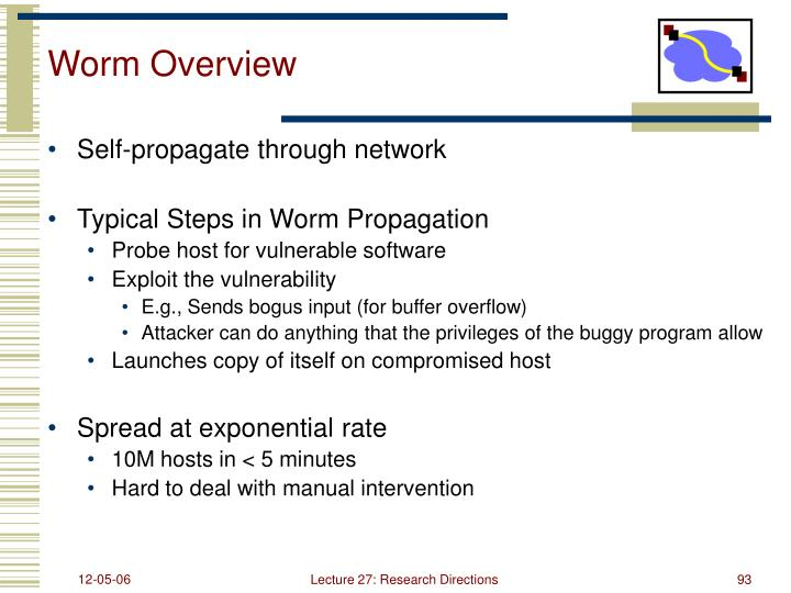Worm Overview