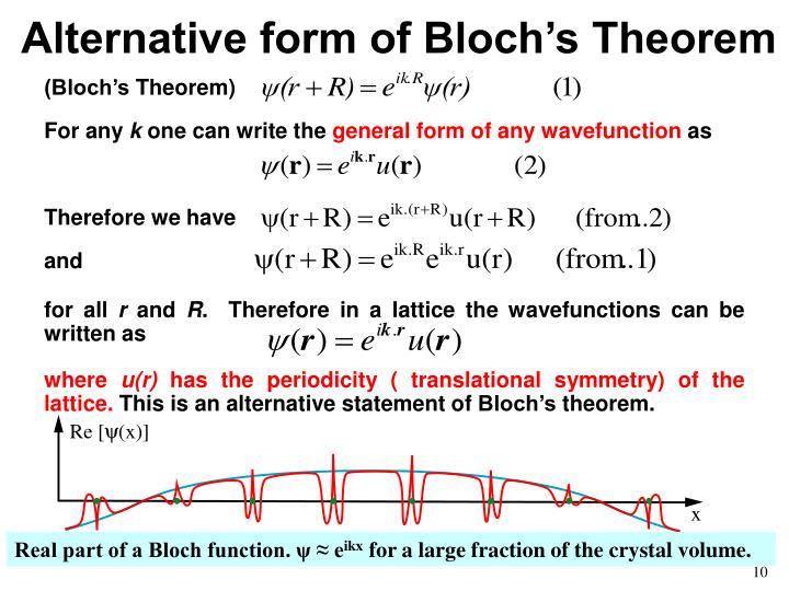 (Bloch's Theorem)