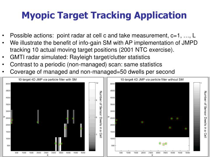 Myopic Target Tracking Application