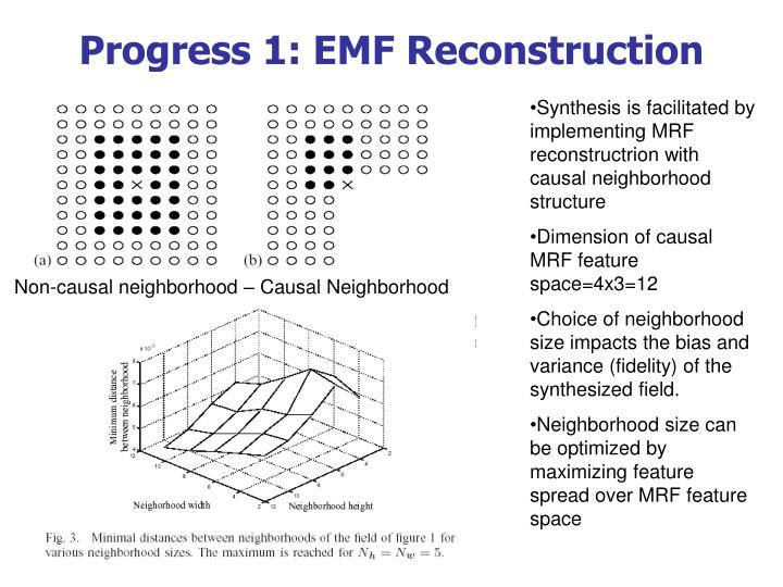 Progress 1: EMF Reconstruction